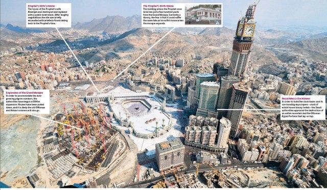 Gaudy Mecca