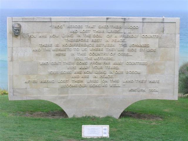 Gallipoli battlefields