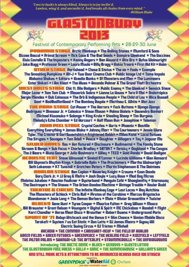 Glastonbury Playlist 2013