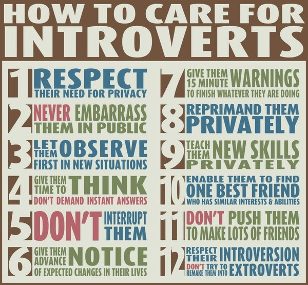 Patronising Introvet Poster