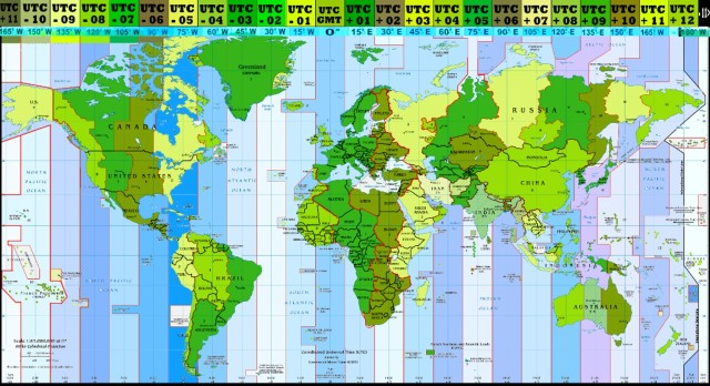 International time-zones