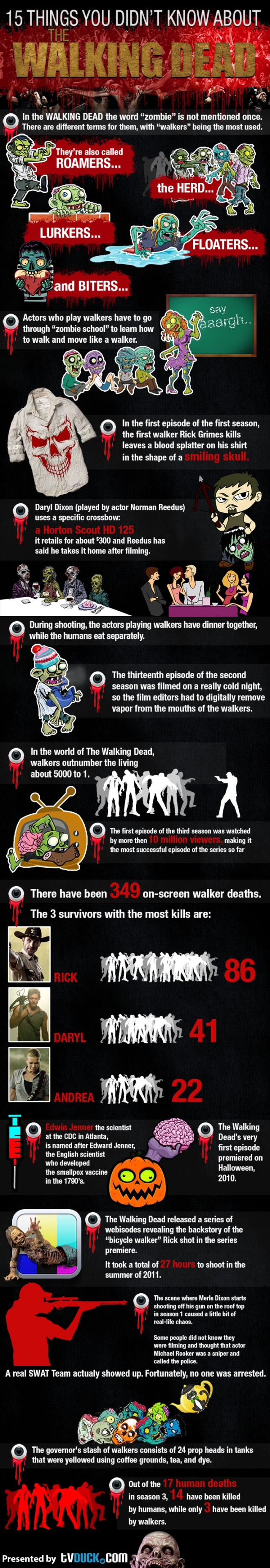 15 Facts on The Walking Dead