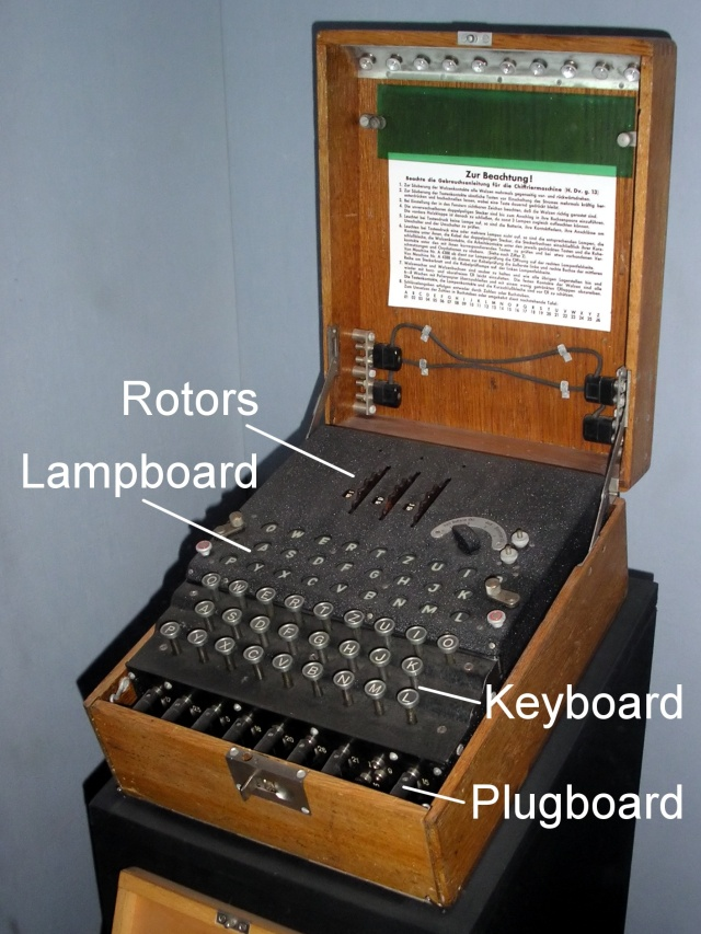 Original German Enigma Machine
