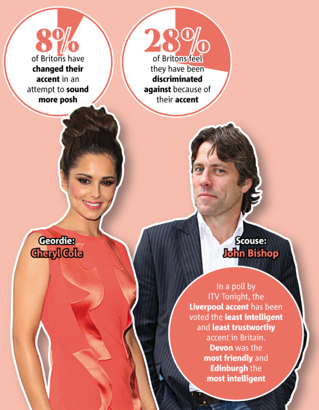 Graphic from Metro newspaper