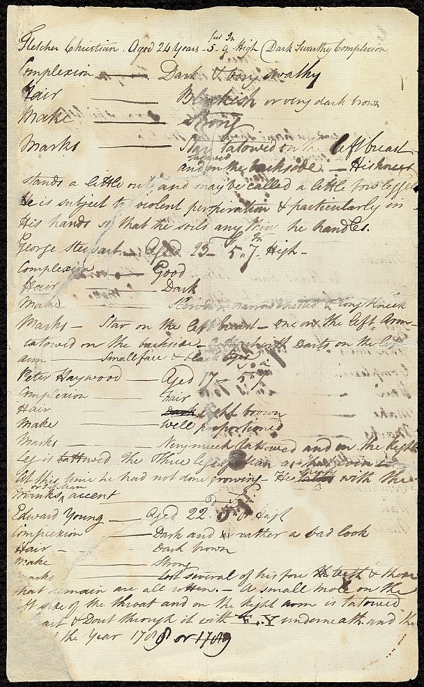Captain Bligh's list of mutineers