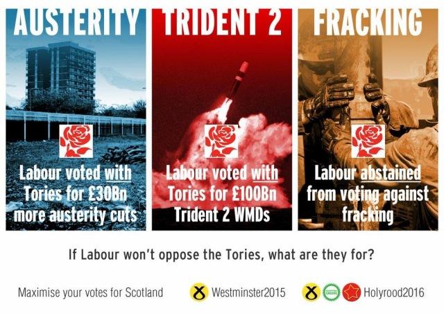 SNP Poster