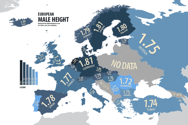 Average European Male Heights