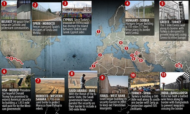 Maps of major divisive walls.