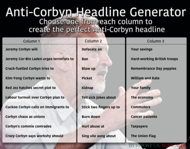 Corbyn Headline Generator