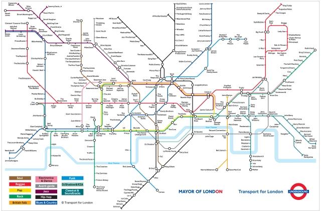 London Underground Musical
