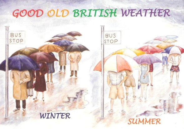 Image result for british weather