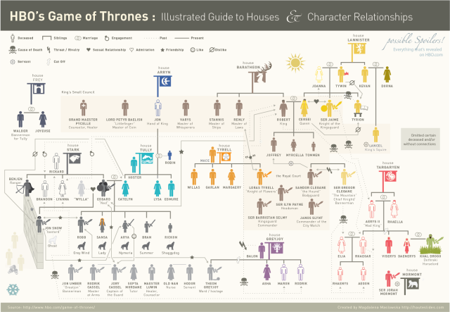 Game-of-Thrones-Infographic-Full-Screen