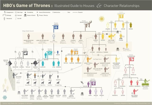 gameofthrones-infographic