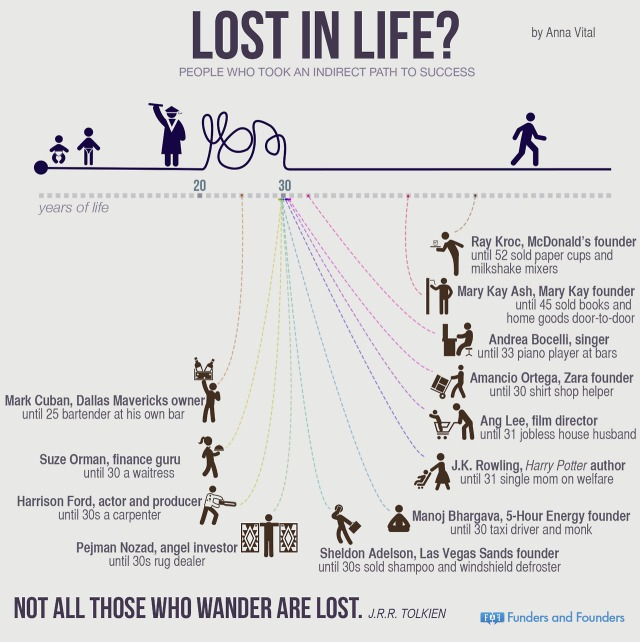 1396374824-think-too-old-entrepreneur-think-again-infographic.jpg