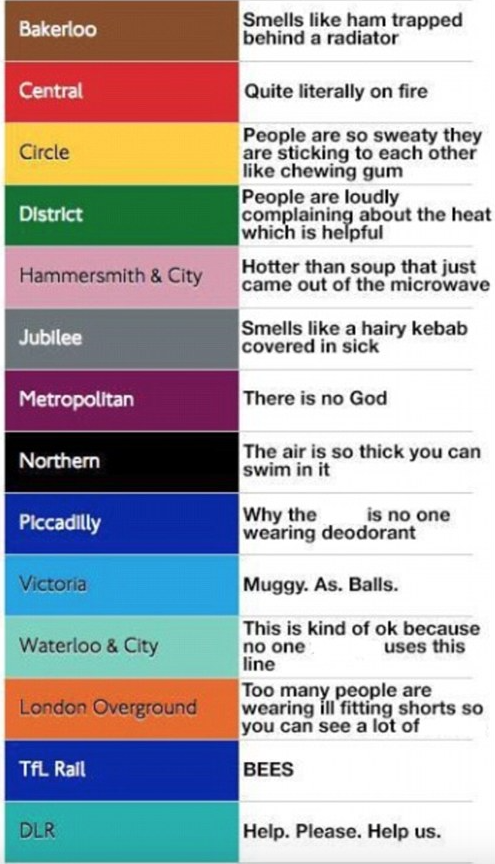 Line status of London Underground in the summer without air-conditioning!