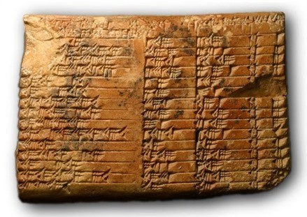 Plimpton 322 clay tablet.